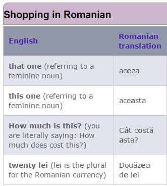 People of ROMANIA – Culture and Social Life