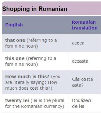 Shopping   Română