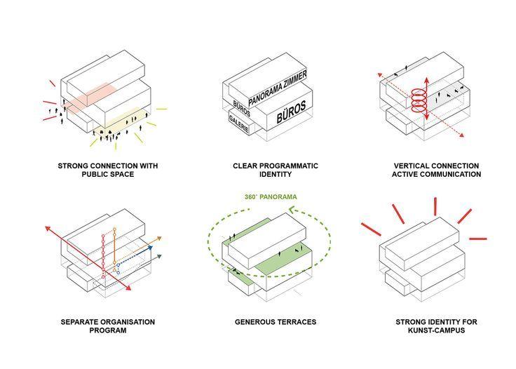 architecture design concept examples - Google Search