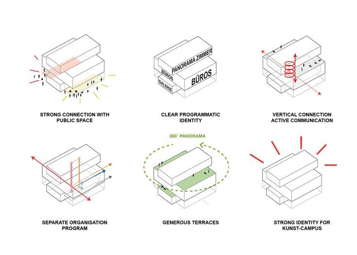 Architecture Design Concept Examples