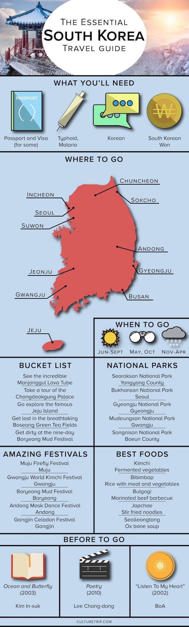 The Essential Travel Guide to South Korea (Infographic)