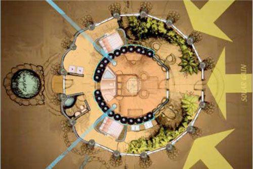 Earthship on Passive Solar Greenhouse Models
