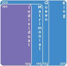 Resultado de imagen para medidas colchon individual
