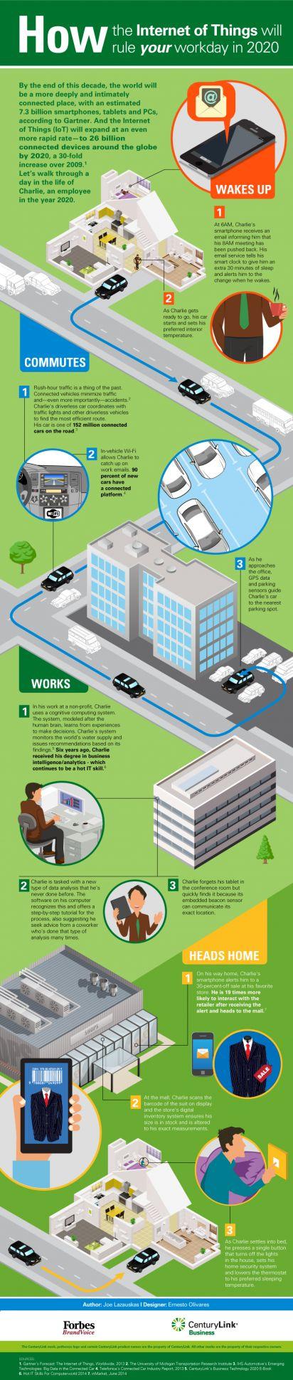 Century-Link_Infographic