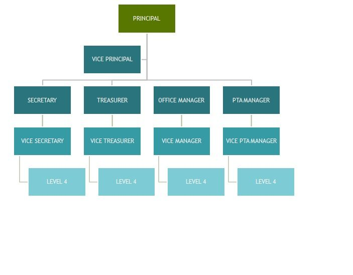 Free Sample Organizational Chart In Excel  Excel Project