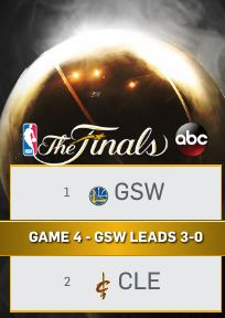 NBA FINALS: GAME 3 GSW – CAVS (3 DOWN ONE MORE TO GO?) #advprobball