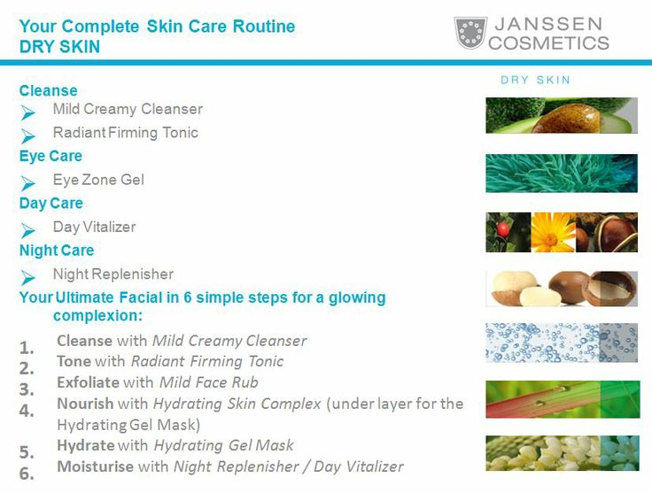 Your complete skin care routine from #JanssenCosmetics!  bio-organic.eu Στα φαρμακεια
