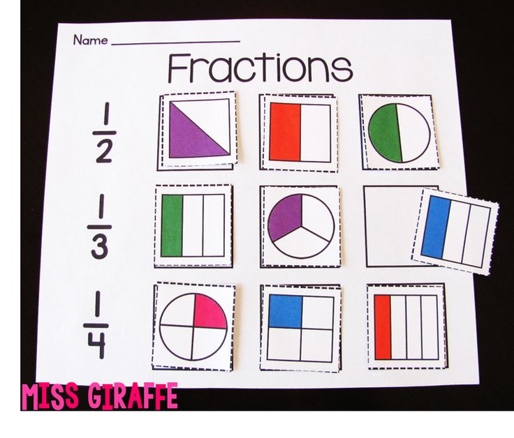 I know I seem to say this about every math concept I blog about but I LOVE FRACTIONS.     Well, the first grade version of fractions :)    ...