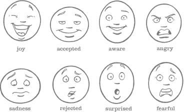 20 best Preschool Emotion & Feelings images on Pinterest