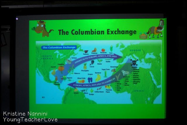 Columbian exchange lesson middle school