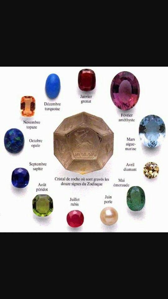 pierre zodiaque