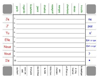 French Sentence Formation Practice Activity: Regular ER Verbs