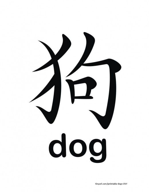 """character for """"dog"""" in chinese"""