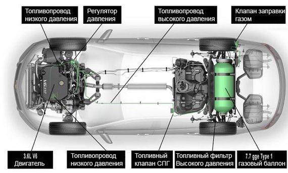 Схема топливной системы Chevrolet Impala 2014 / Шевроле Импала 2014