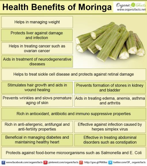 Health benefits of moringa include relief from stomach disorders, allergies and edema. The antioxidant power of moringa aids in liver protection, diabetes, eye protection, cardiovascular health, bone health, uroliathiasis, wound healing, healthy hair and skin. The antibacterial and anti-fungal properties of moringa help in fighting various infections including herpes.Judie P