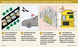 Using 'Big Data' to End Traffic Jams - WSJ but only in wealthier areas?