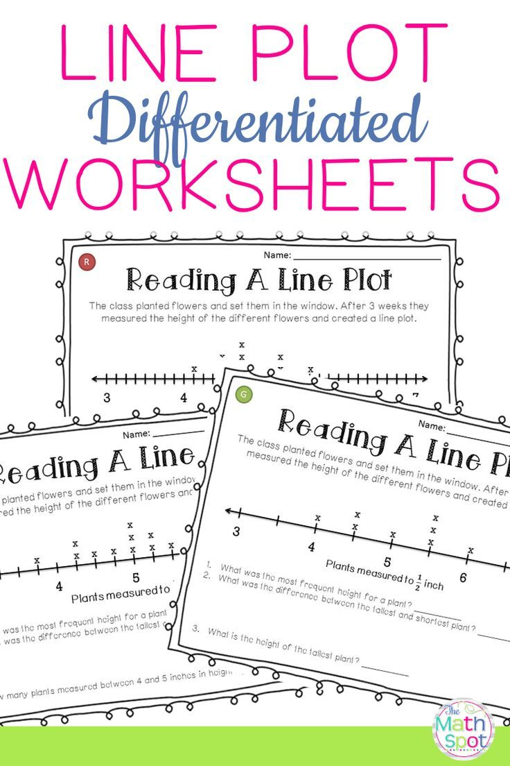 Check Out These Line Plot Worksheets For Your 4th And 5th Grade Students These Differentiated Workshee Line Plot Worksheets Everyday Math Fractions Worksheets [ 1104 x 736 Pixel ]