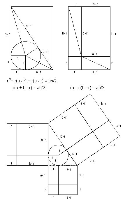 The 25+ best Proof of pythagoras theorem ideas on