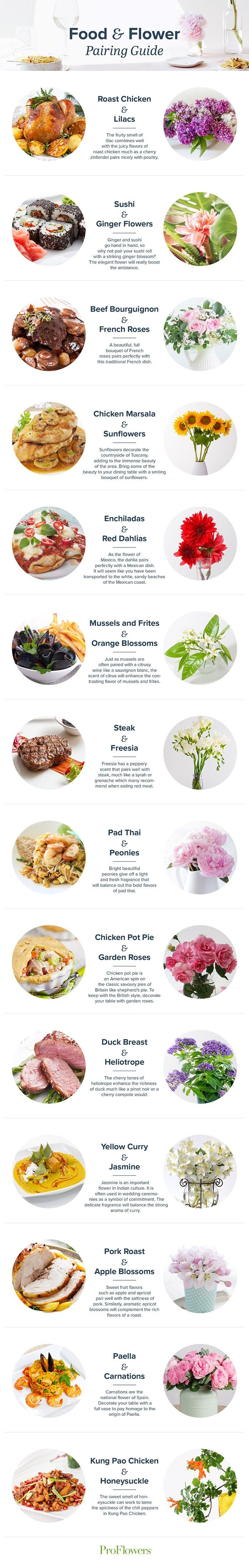 Food And Flower Pairing Great For A Dinner Party