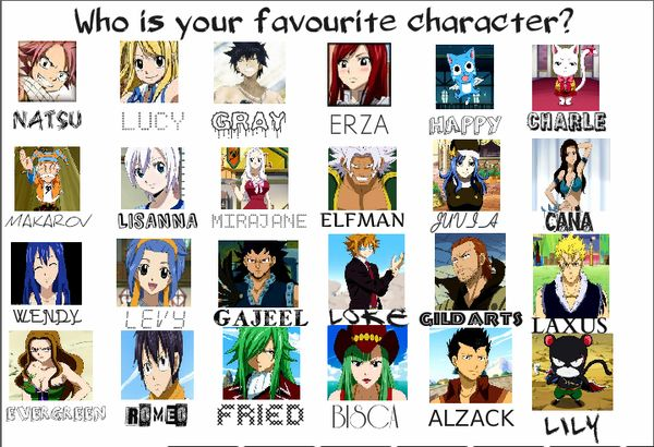 Who is your favourite character? by RukiaFanGirl on DeviantArt