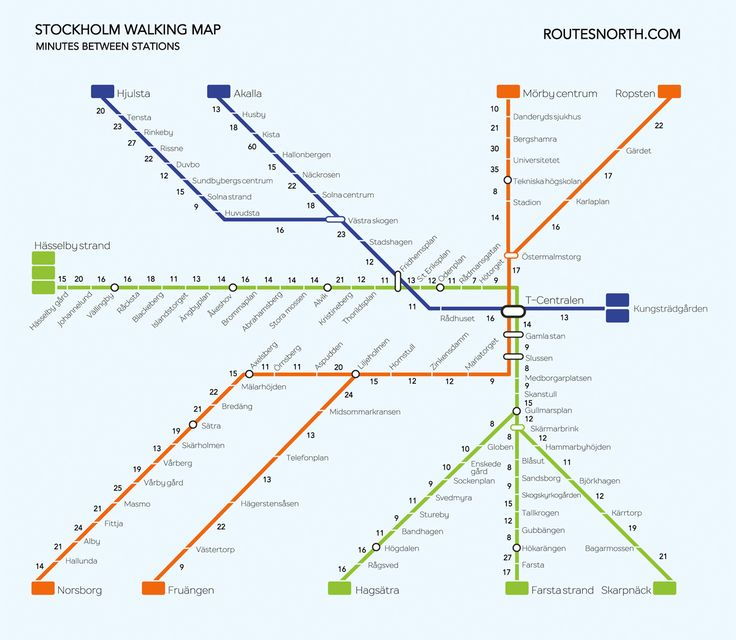 Don't take the subway! This handy downloadable map shows you how long it takes to walk between Stockholm's metro stations.