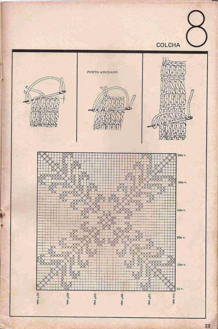 Mejores 206 imágenes de crochet en Pinterest | Ganchillo, Bolsos de ...