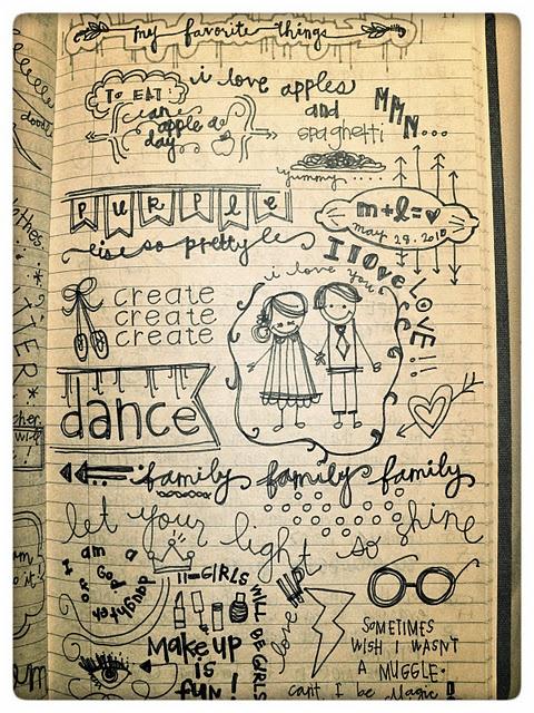 doodle, mine would suck but it's a cute idea