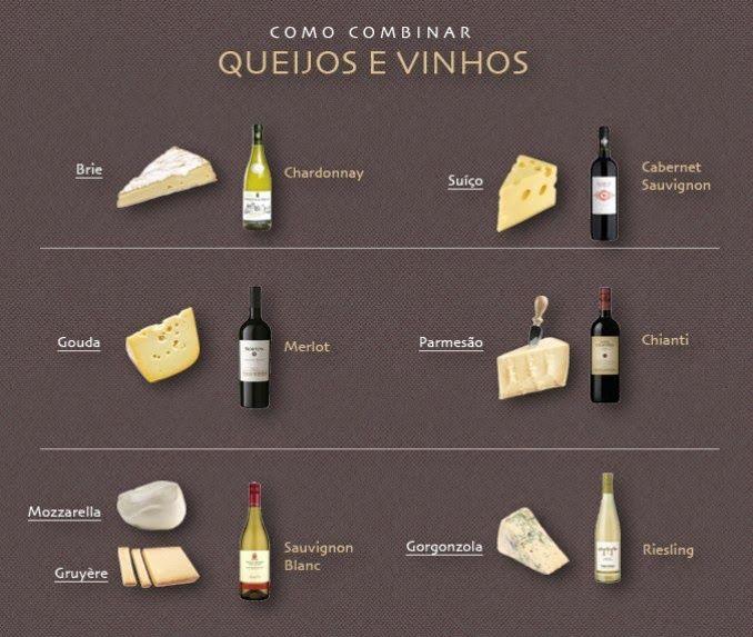 Cozinha Simples da Deia: Como combinar Queijos e Vinhos