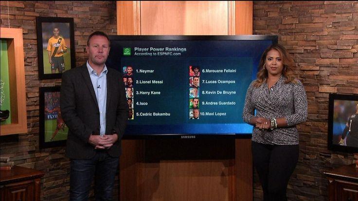 Player Power Rankings: No stopping Neymar