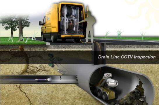 Prevent Clogging Of Drainage System With Drain Line Cctv