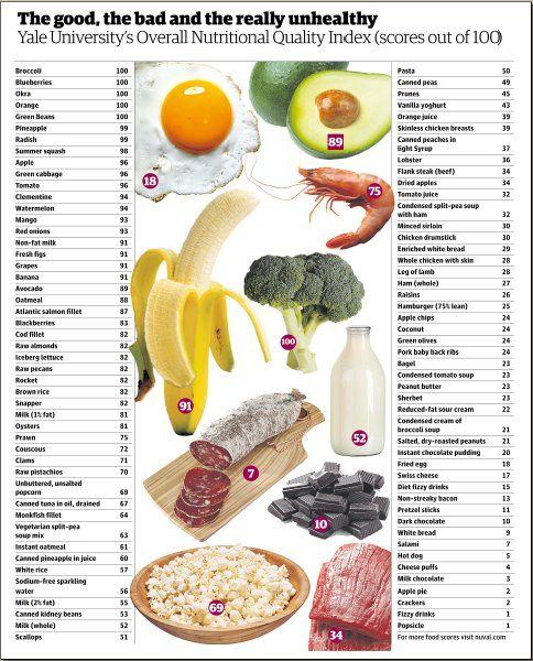 Sistema Nuval para medir el valor nutricional de los