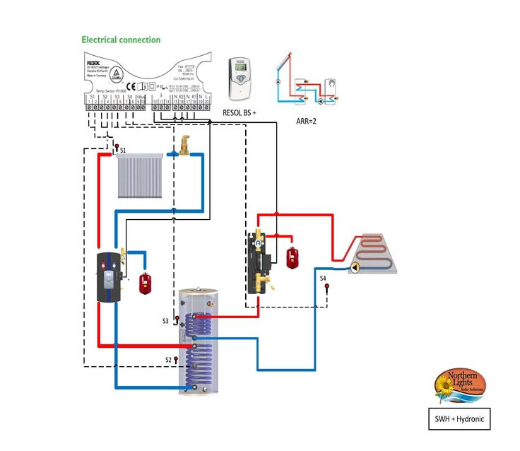 Best 25 home heating systems ideas only on pinterest for Home heating systems