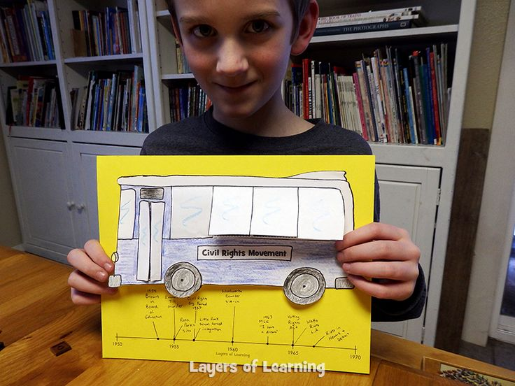A printable craft to learn about the civil rights movement of the 1950s and 1960s in the US.