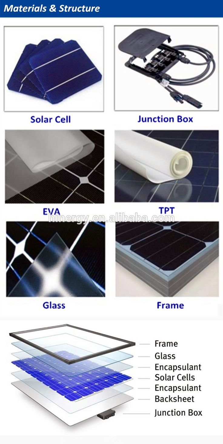 Alibaba Россия best selling солнечные элементы 125x125 кремний солнечного пластина 200 Вт tuv солнечные панели