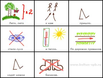МНЕМОТАБЛИЦЫ: Лето; © Сосновская Наталья