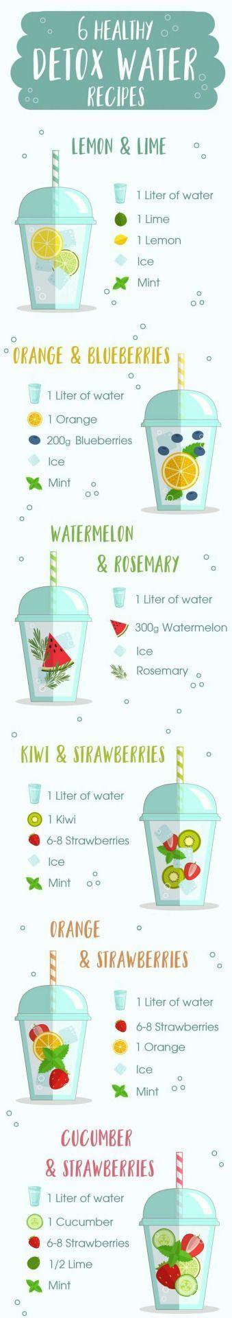 """glennthegreatfitness: """"FITNESS: 6 Healthy Detox Water Recipes! """""""