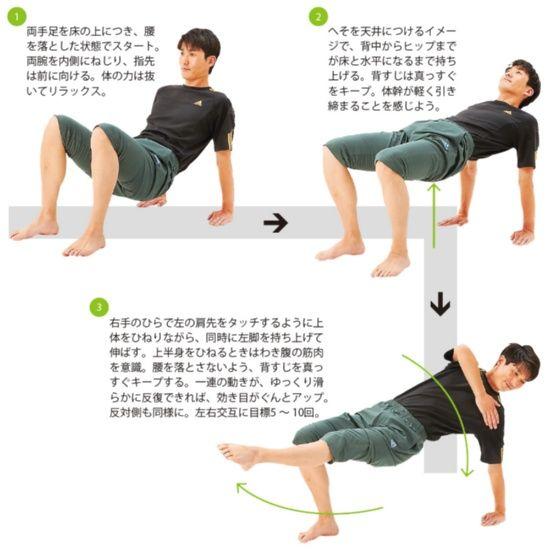 コアトレーニング~体幹ライク・ア・テーブル&バランス 腕と脚、体幹を連動させしなやかなボディーをつくる。ブリッジをアレンジしたようなメソッドで、腕と脚、体幹へ同時にアプローチ。動きが滑らかになるにつれて、筋肉群の柔軟性と固定力のいずれもが高まる。腹をへこます大事な役割に加え、運動能力の向上や腰痛などの不調改善など、ご利益が多い。
