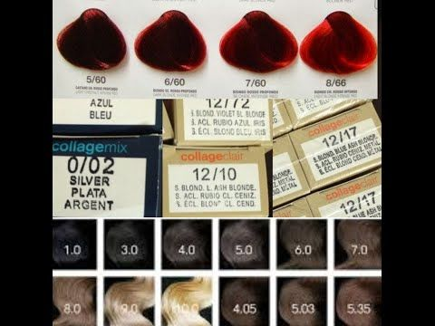 اسرار ارقام واسماء الصبغة للمرة الاولى على اليوتيوب Hair Color Numbering System Explained Youtube 10 Things Fruit Beauty