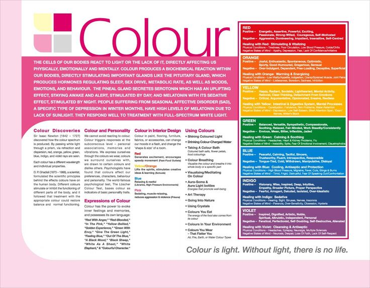 Colors Affect Emotions 104 best colors images on pinterest | color meanings, color