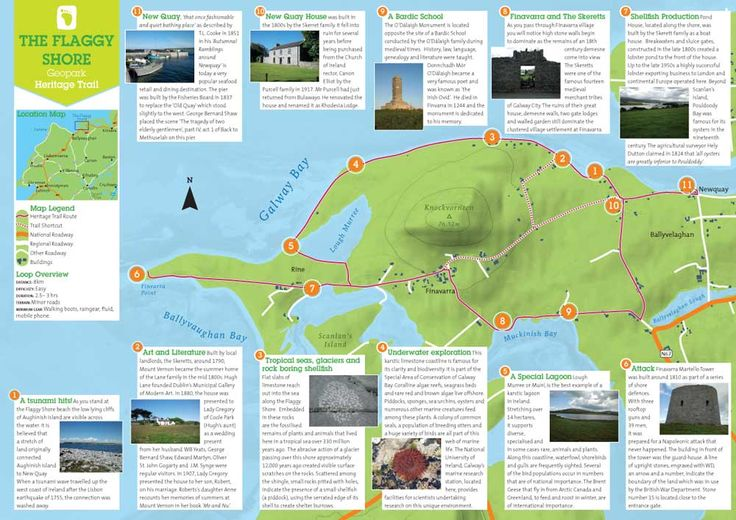 The Flaggy Shore Heritage Trail map