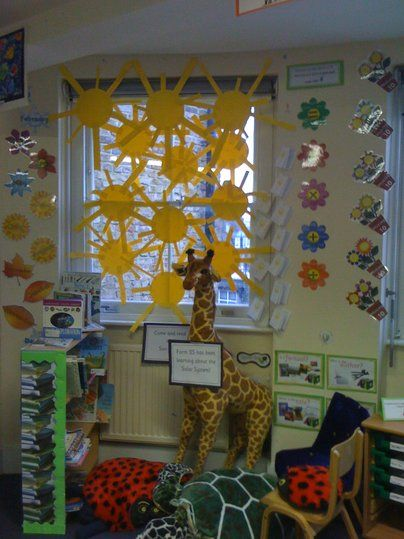 Classroom Display Ideas Year 4 ~ Best images about display ideas on pinterest