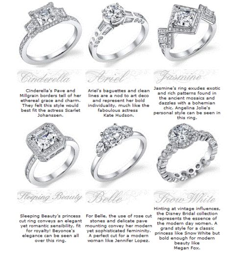 Disney Princess styled engagement rings, and explanation. In love with Snow White