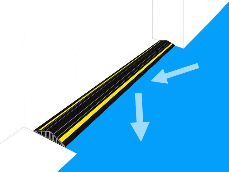 garage door flood barrierThe 25 best Flood barrier ideas on Pinterest  Flood barrier hub