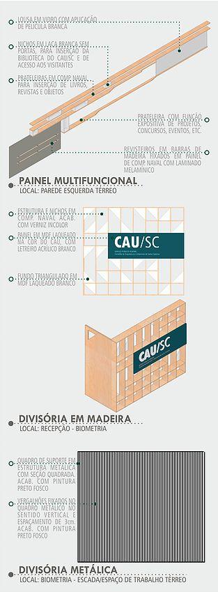 1º LUGAR CONCURSO NACIONAL DE INTERIORES CONSELHO DE ARQUITETURA SANTA CATARINA