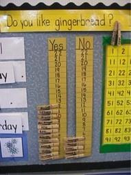 cute way to begin graphing in Kindergarten or grade 1