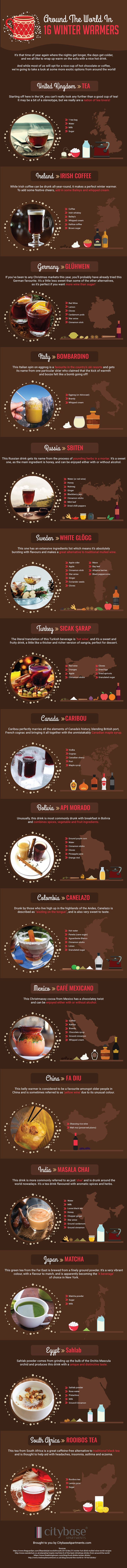 Around The World In 16 Winter Warmers [Infographic] - Citybase Apartments