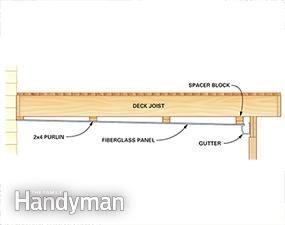Inexpensive roof panels keep it dry down below