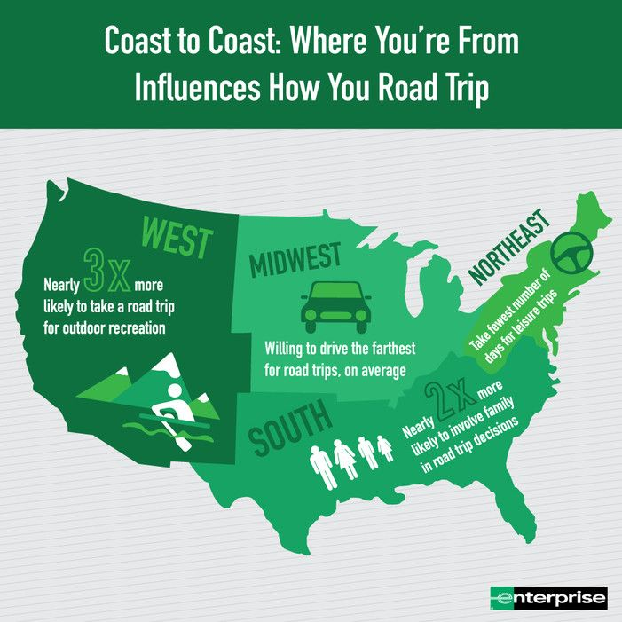 Best Road Tripping Images On Pinterest Travel Places And - Us map of dirt roads from west coast to midwest