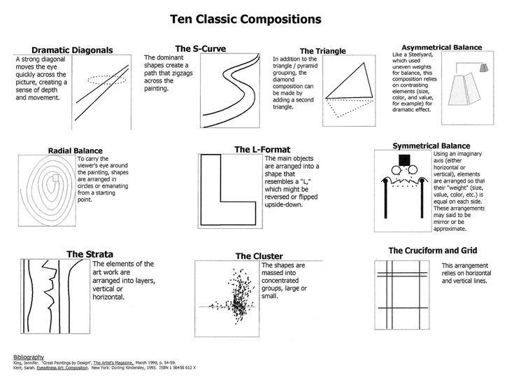 Contour Line Drawing Handout : Best images about art sample sheets tutorials on