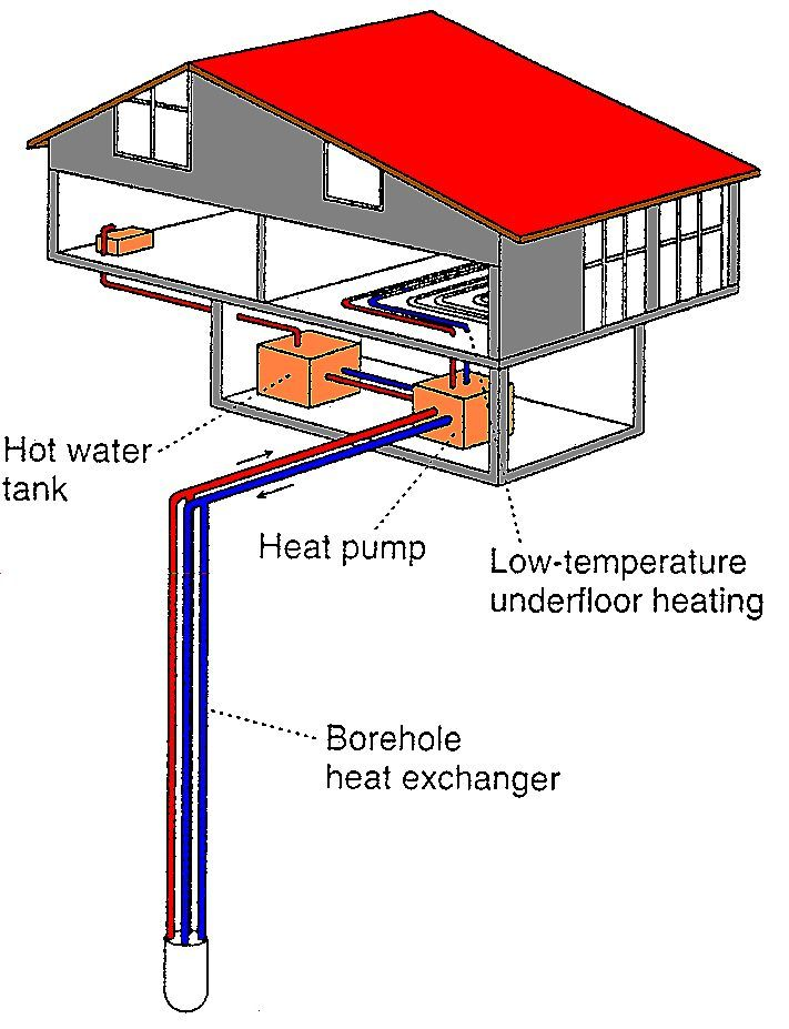 If You Are Looking For Heating And Air Conditioning Services In